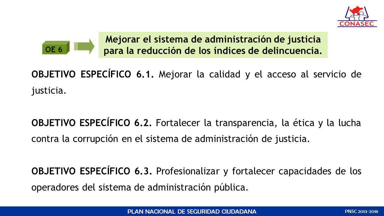 OE 6 Mejorar el sistema de administración de justicia para la reducción de los índices de delincuencia. OBJETIVO ESPECÍFICO 6.1. Mejorar la calidad y