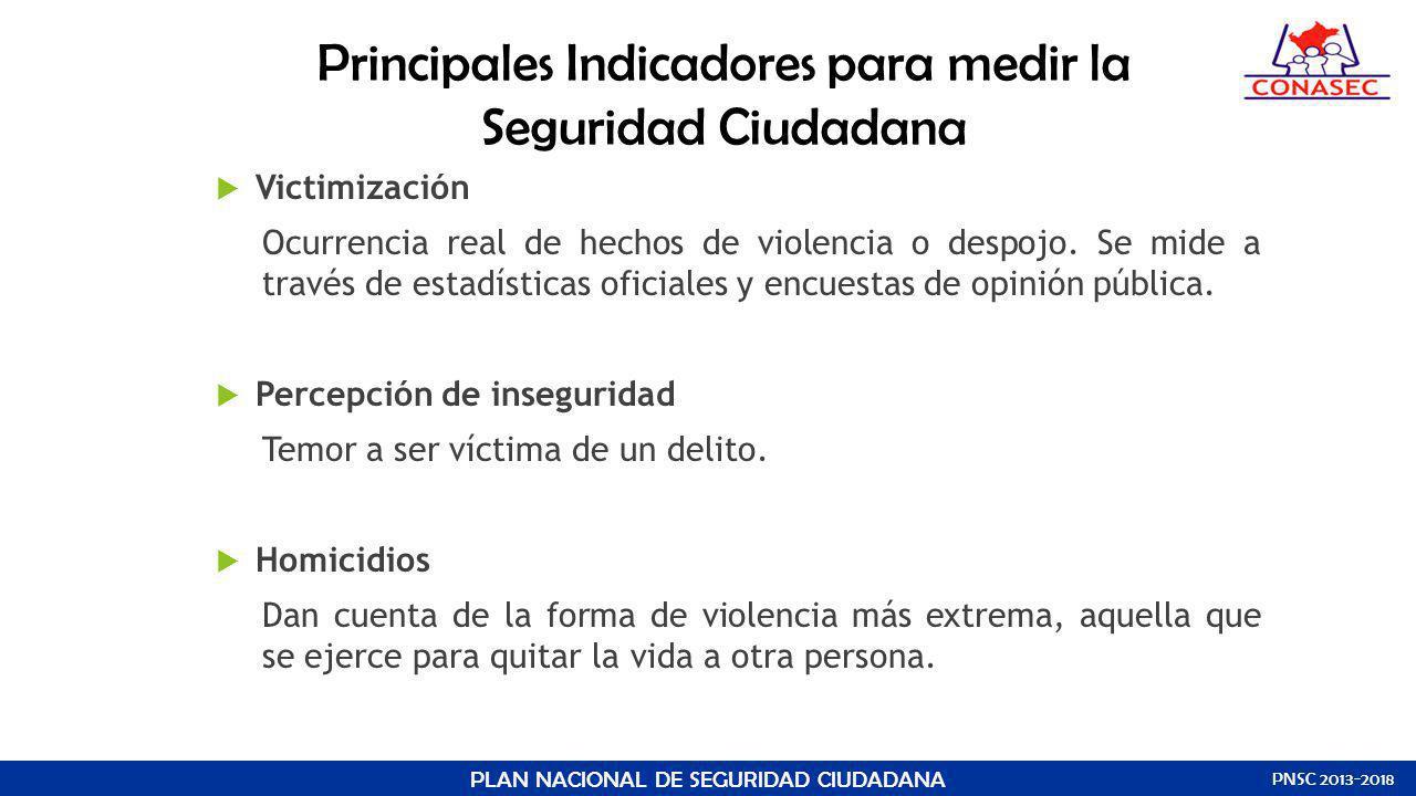 Principales Indicadores para medir la Seguridad Ciudadana Victimización Ocurrencia real de hechos de violencia o despojo. Se mide a través de estadíst