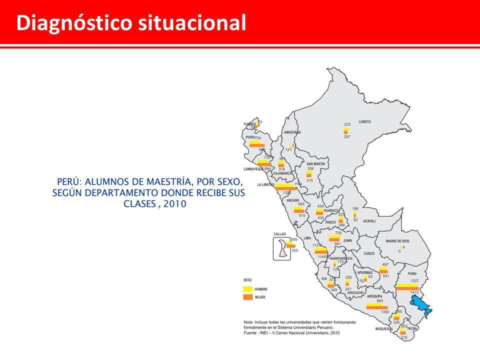 Fuente: II Censo Nacional Universitario 2010 Existe una mayor concentración de estudios en Maestrías.
