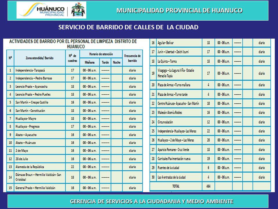 SERVICIO DE BARRIDO DE CALLES DE LA CIUDAD MUNICIPALIDAD PROVINCIAL DE HUANUCO GERENCIA DE SERVICIOS A LA CIUDADANIA Y MEDIO AMBIENTE