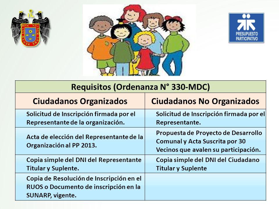 Requisitos (Ordenanza N° 330-MDC) Ciudadanos OrganizadosCiudadanos No Organizados Solicitud de Inscripción firmada por el Representante de la organización.