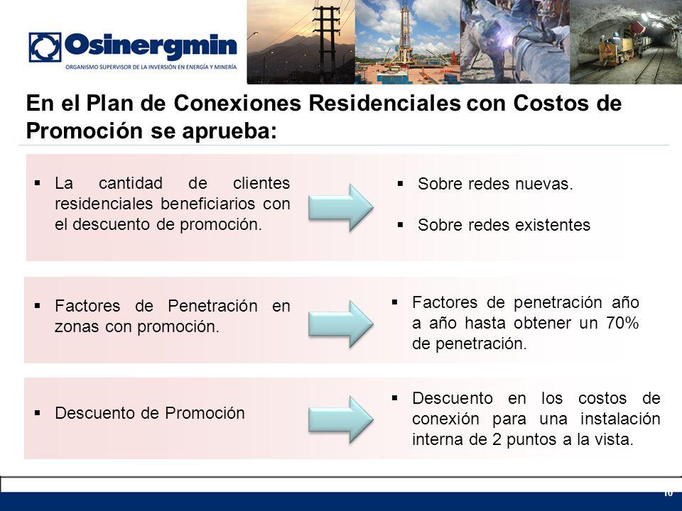 La cantidad de clientes residenciales beneficiarios con el descuento de promoción. Factores de Penetración en zonas con promoción. Descuento de Promoc