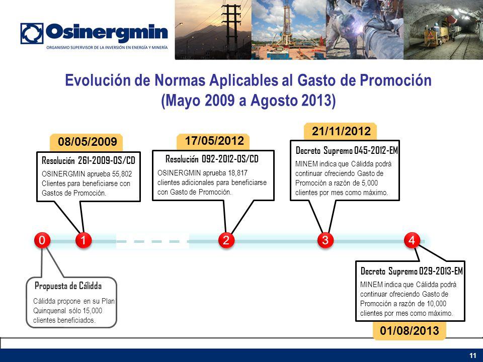 Evolución de Normas Aplicables al Gasto de Promoción (Mayo 2009 a Agosto 2013) Resolución 261-2009-OS/CD OSINERGMIN aprueba 55,802 Clientes para benef