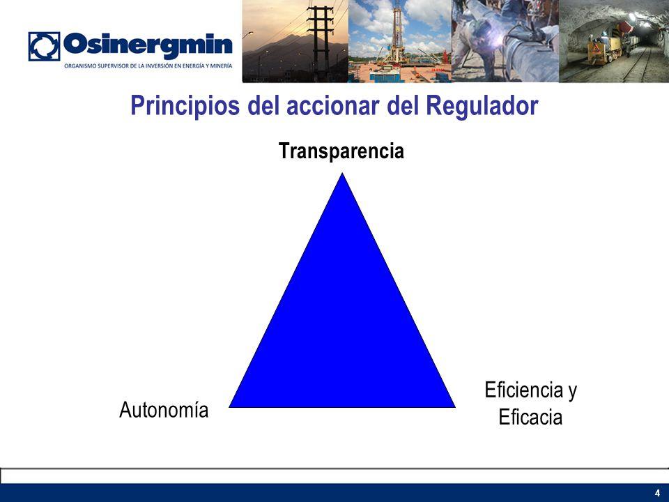 Información publicada en la Web www2.osinerg.gob.pe