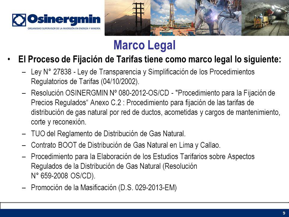 Marco Legal El Proceso de Fijación de Tarifas tiene como marco legal lo siguiente: –Ley N° 27838 - Ley de Transparencia y Simplificación de los Proced
