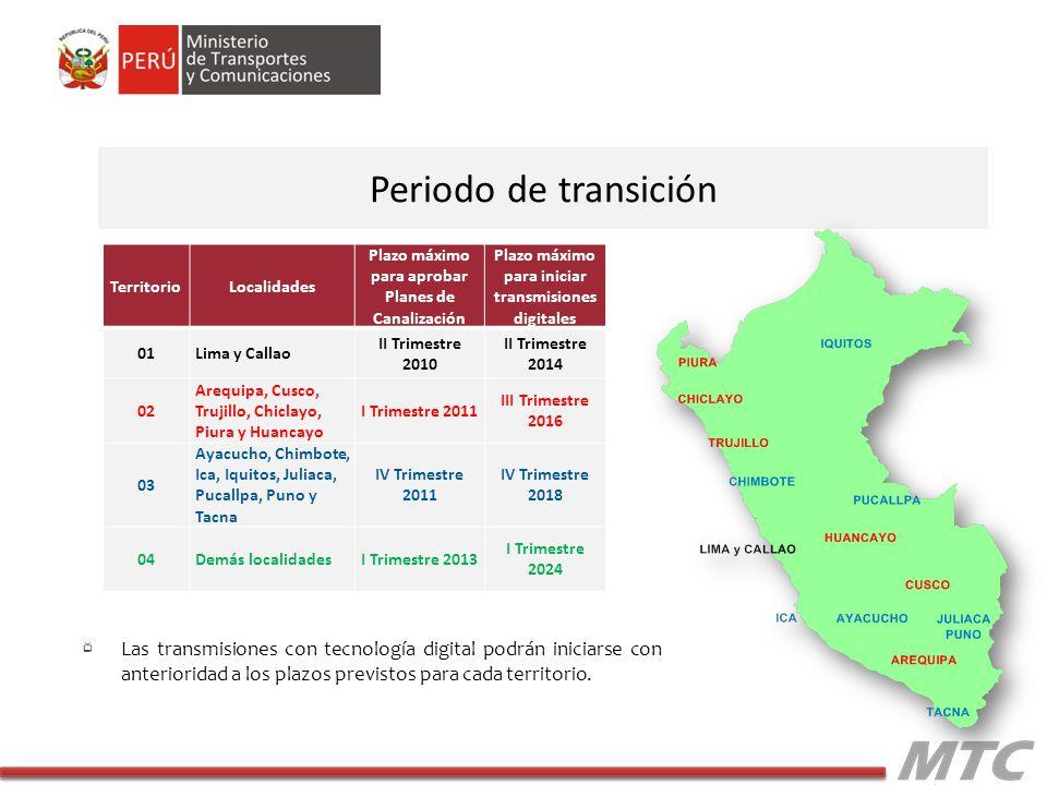 Periodo de transición TerritorioLocalidades Plazo máximo para aprobar Planes de Canalización Plazo máximo para iniciar transmisiones digitales 01Lima