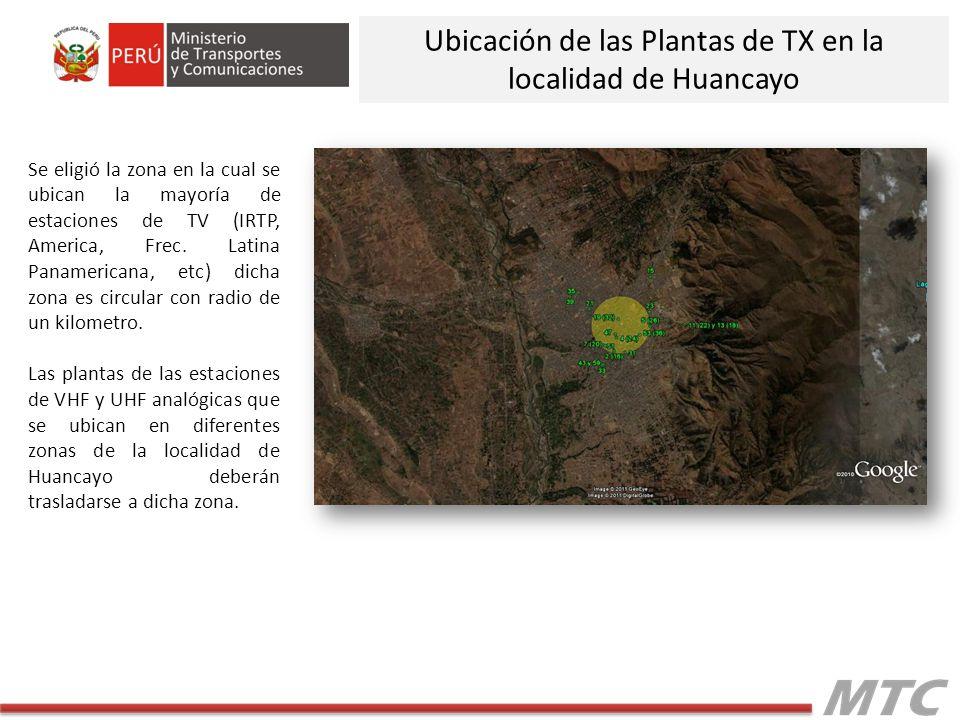 Se eligió la zona en la cual se ubican la mayoría de estaciones de TV (IRTP, America, Frec. Latina Panamericana, etc) dicha zona es circular con radio