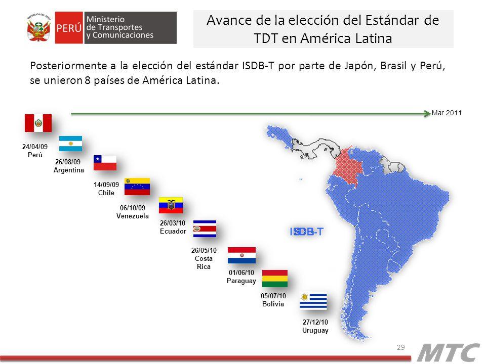 29 Posteriormente a la elección del estándar ISDB-T por parte de Japón, Brasil y Perú, se unieron 8 países de América Latina. 24/04/09 Perú 26/08/09 A