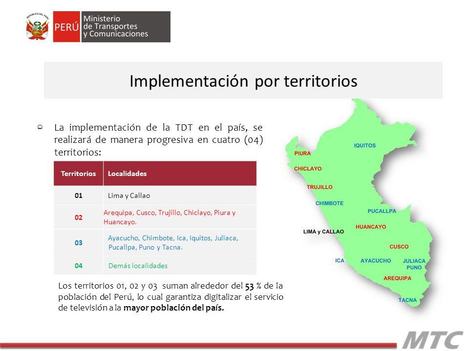 La implementación de la TDT en el país, se realizará de manera progresiva en cuatro (04) territorios: Implementación por territorios TerritoriosLocali