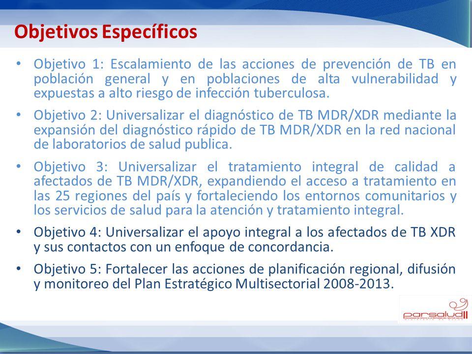 Objetivos Específicos Objetivo 1: Escalamiento de las acciones de prevención de TB en población general y en poblaciones de alta vulnerabilidad y expu