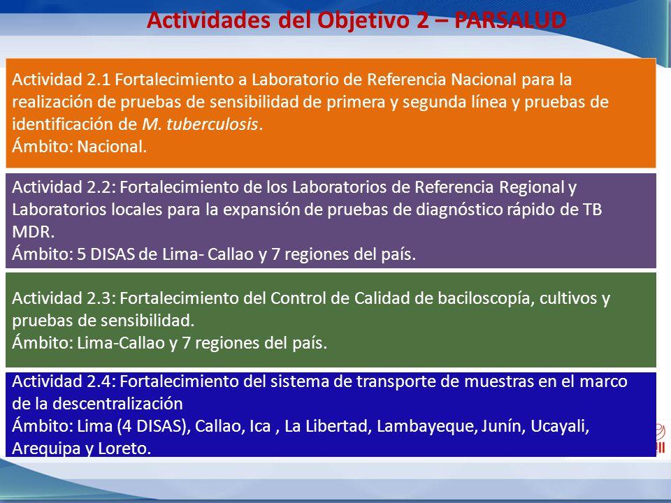 Actividades del Objetivo 3 – PARSALUD Actividad 3.1 Programa de Atención Psicoemocional a afectados en Lima, Callao y 9 regiones del país Ámbito: 20 Regiones que cuentan con atención a TB MDR.