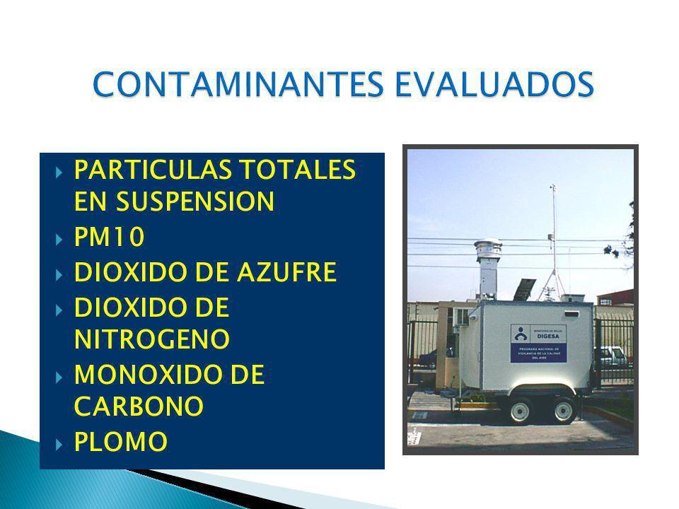 PARTICULAS TOTALES EN SUSPENSION PM10 DIOXIDO DE AZUFRE DIOXIDO DE NITROGENO MONOXIDO DE CARBONO PLOMO