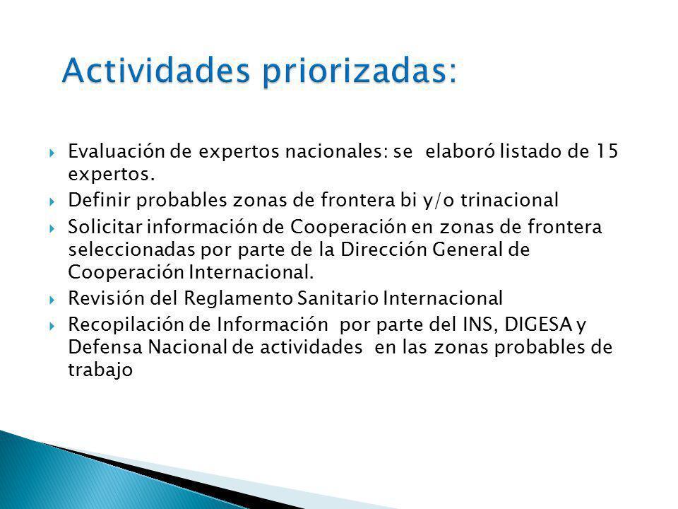 Propuesta de temas prioritarios: En el caso del Perú se propuso inicialmente: 1.