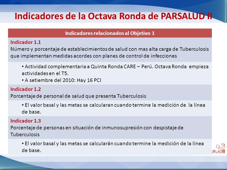 Indicadores relacionados al Objetivo 1 Indicador 1.1 Número y porcentaje de establecimientos de salud con mas alta carga de Tuberculosis que implement