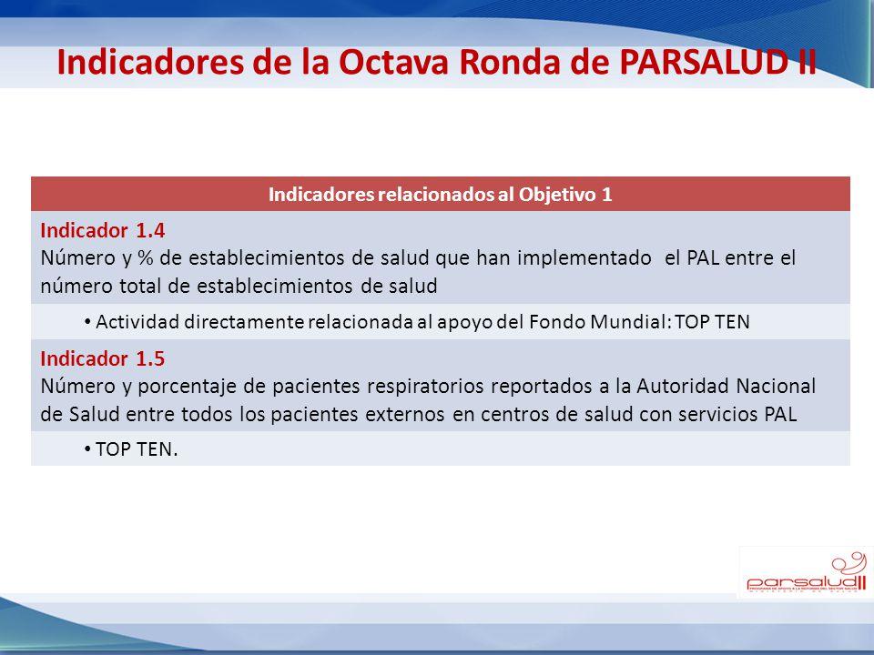 Indicadores relacionados al Objetivo 1 Indicador 1.4 Número y % de establecimientos de salud que han implementado el PAL entre el número total de esta