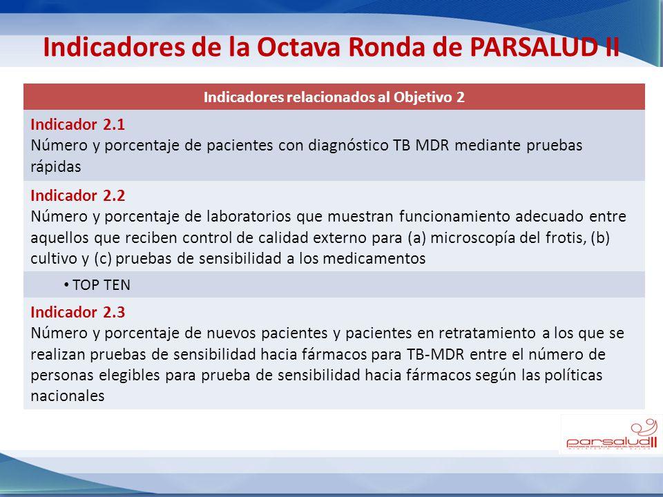 Indicadores relacionados al Objetivo 2 Indicador 2.1 Número y porcentaje de pacientes con diagnóstico TB MDR mediante pruebas rápidas Indicador 2.2 Nú