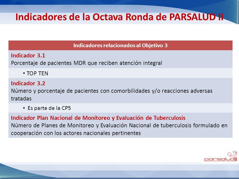 Indicadores relacionados al Objetivo 3 Indicador 3.1 Porcentaje de pacientes MDR que reciben atención integral TOP TEN Indicador 3.2 Número y porcenta