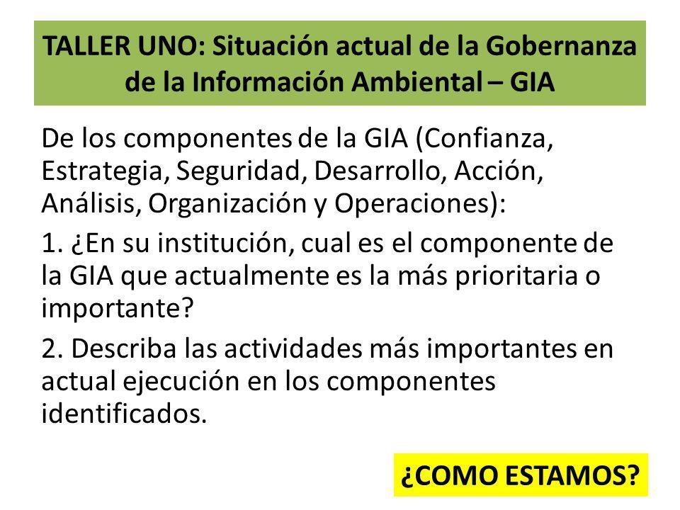 TALLER UNO: Situación actual de la Gobernanza de la Información Ambiental – GIA De los componentes de la GIA (Confianza, Estrategia, Seguridad, Desarrollo, Acción, Análisis, Organización y Operaciones): 1.