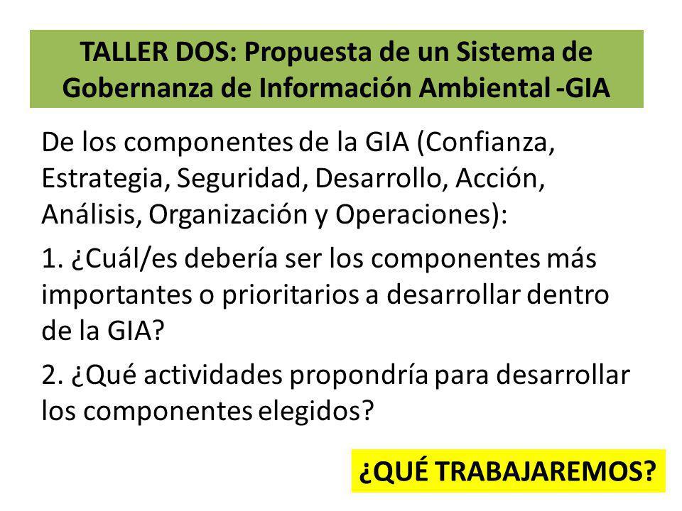TALLER DOS: Propuesta de un Sistema de Gobernanza de Información Ambiental -GIA De los componentes de la GIA (Confianza, Estrategia, Seguridad, Desarrollo, Acción, Análisis, Organización y Operaciones): 1.