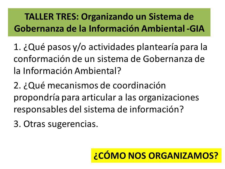 TALLER TRES: Organizando un Sistema de Gobernanza de la Información Ambiental -GIA 1.