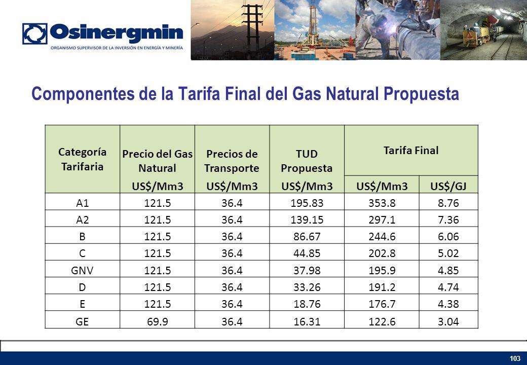 Componentes de la Tarifa Final del Gas Natural Propuesta 103 Categoría Tarifaria Precio del Gas Natural Precios de Transporte TUD Propuesta Tarifa Fin