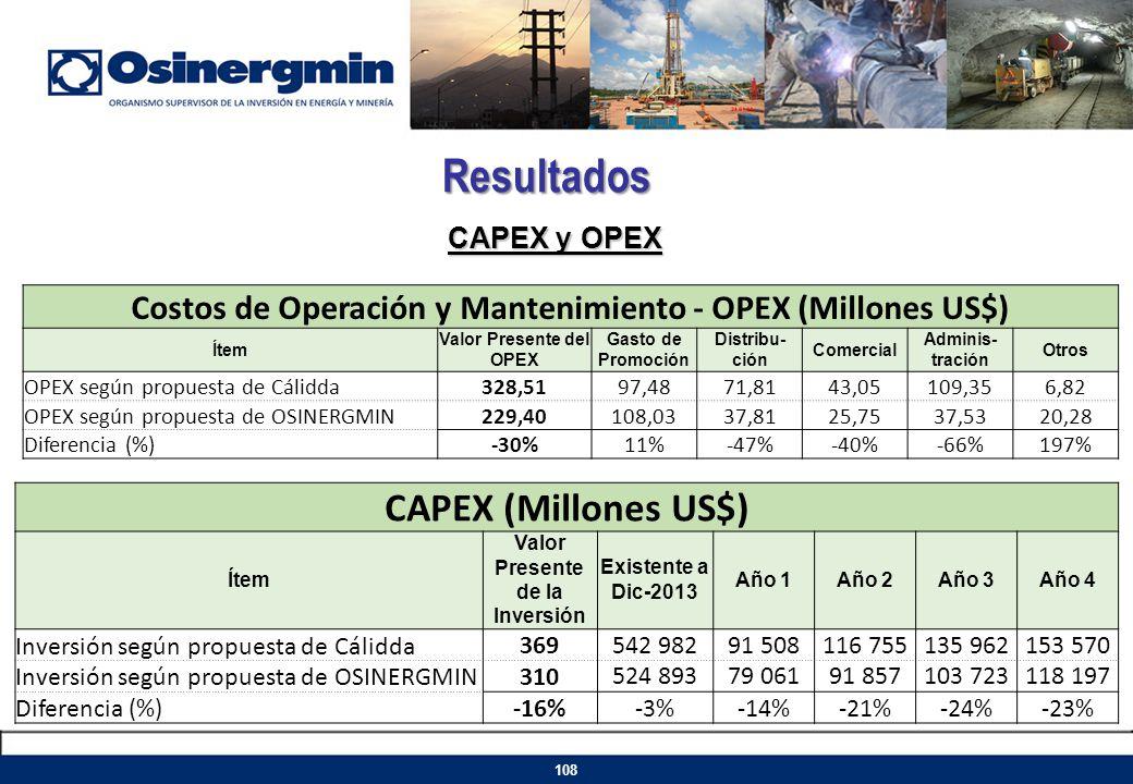 Resultados CAPEX y OPEX 108 Costos de Operación y Mantenimiento - OPEX (Millones US$) Ítem Valor Presente del OPEX Gasto de Promoción Distribu- ción C