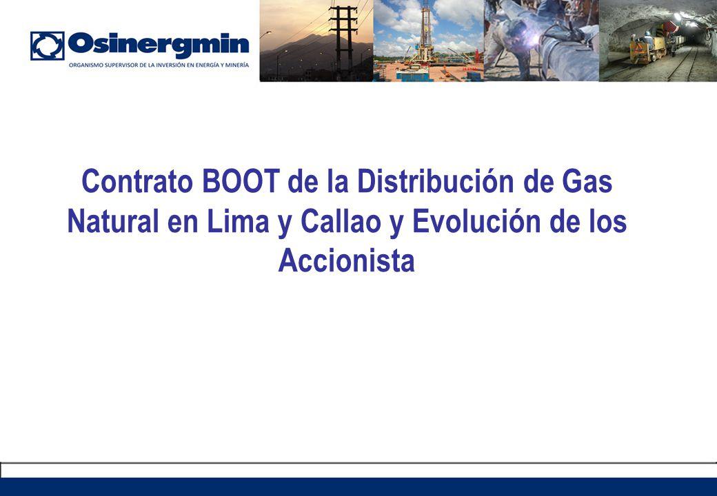 Contrato BOOT de la Distribución de Gas Natural en Lima y Callao y Evolución de los Accionista
