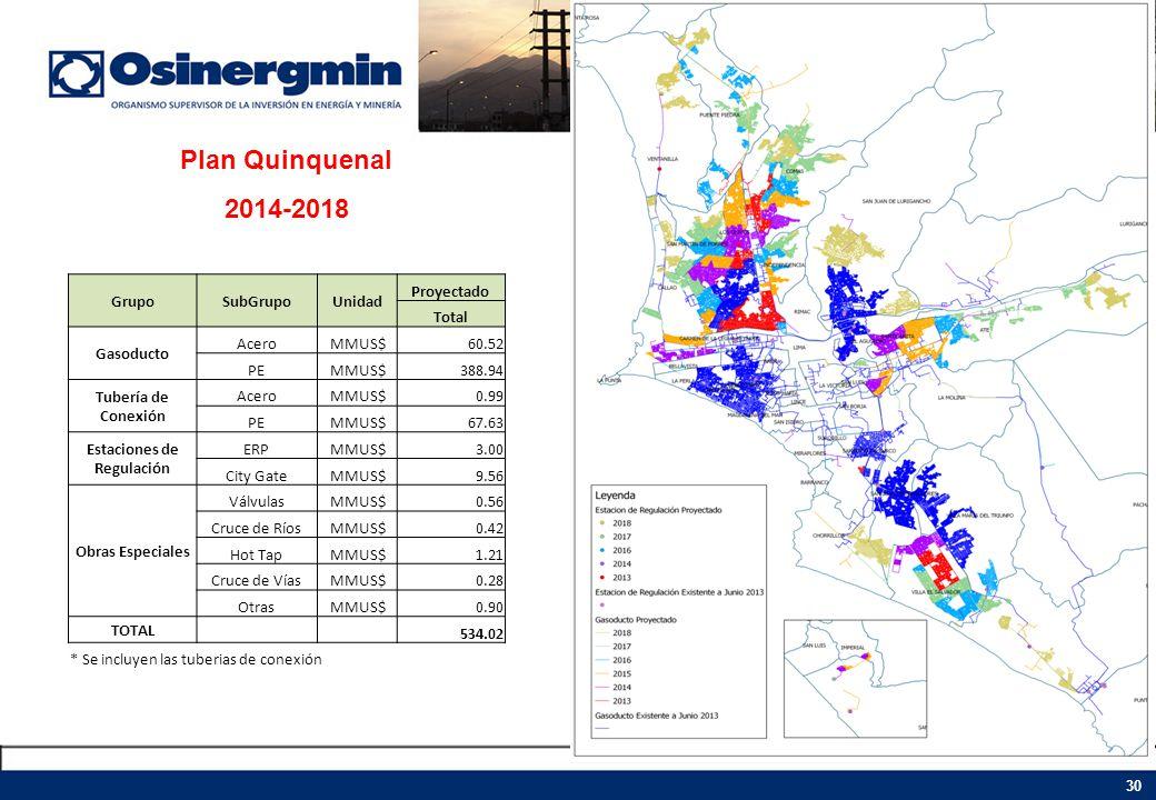 Plan Quinquenal 2014-2018 GrupoSubGrupoUnidad Proyectado Total Gasoducto AceroMMUS$60.52 PEMMUS$388.94 Tubería de Conexión AceroMMUS$0.99 PEMMUS$67.63