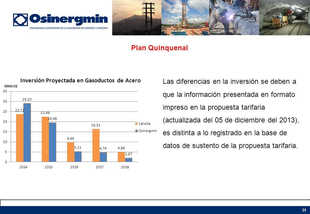 Plan Quinquenal 31 Las diferencias en la inversión se deben a que la información presentada en formato impreso en la propuesta tarifaria (actualizada