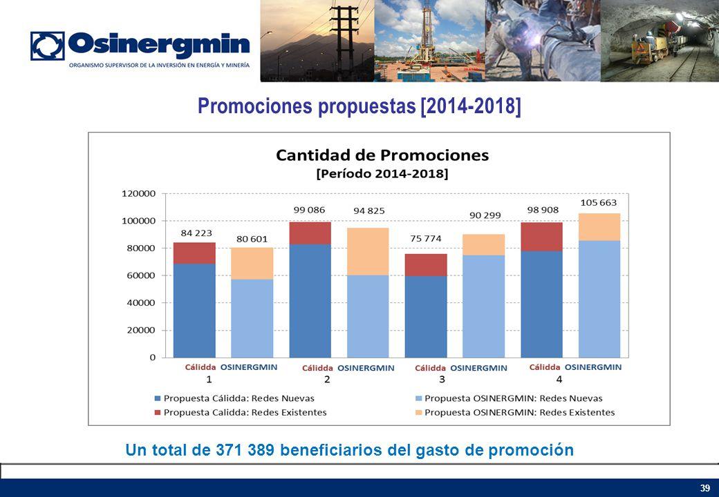 Promociones propuestas [2014-2018] Un total de 371 389 beneficiarios del gasto de promoción 39