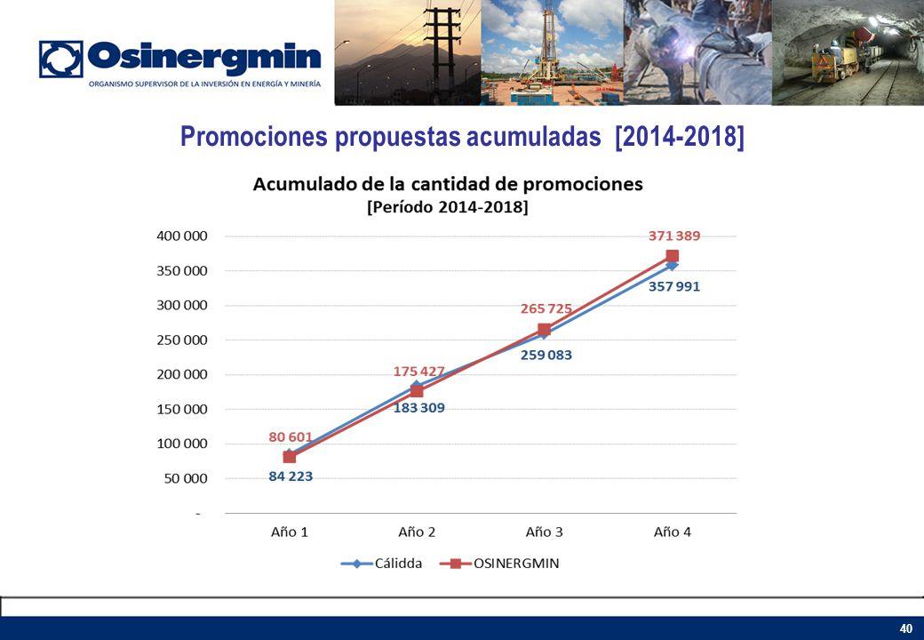 40 Promociones propuestas acumuladas [2014-2018]