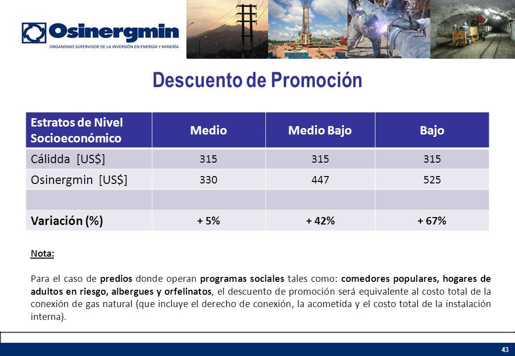 Descuento de Promoción Estratos de Nivel Socioeconómico MedioMedio BajoBajo Cálidda [US$] 315 Osinergmin [US$] 330447525 Variación (%) + 5%+ 42%+ 67%