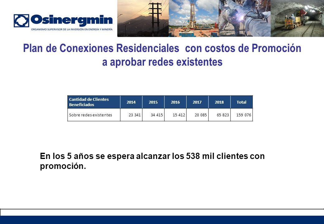 Plan de Conexiones Residenciales con costos de Promoción a aprobar redes existentes Cantidad de Clientes Beneficiados 20142015201620172018Total Sobre