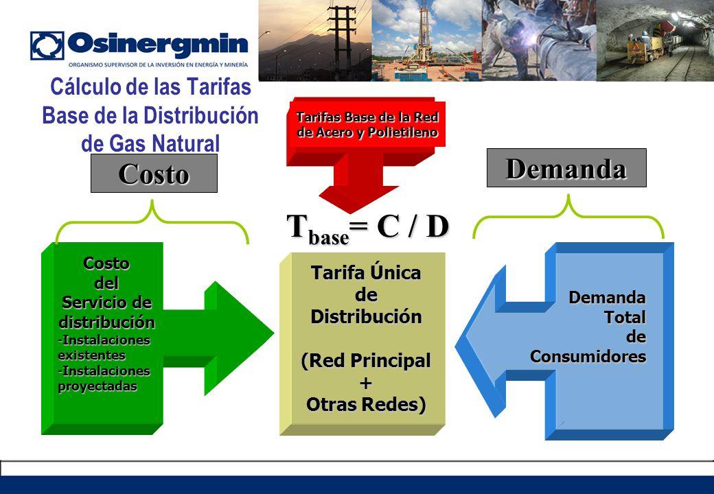 Tarifas Base de la Red de Acero y Polietileno Costodel Servicio de distribución -Instalaciones existentes -Instalaciones proyectadas Tarifa Única de D