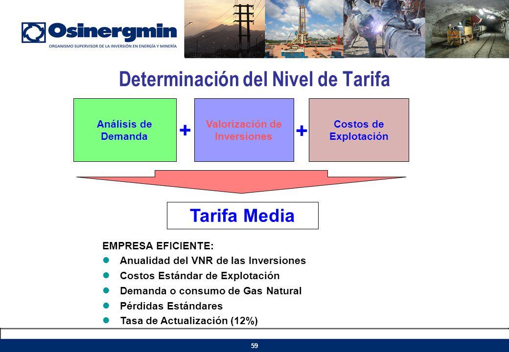Determinación del Nivel de Tarifa Análisis de Demanda Valorización de Inversiones Costos de Explotación Tarifa Media EMPRESA EFICIENTE: Anualidad del