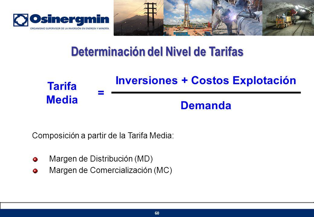 Composición a partir de la Tarifa Media: Margen de Distribución (MD) Margen de Comercialización (MC) Tarifa Media = Inversiones + Costos Explotación D