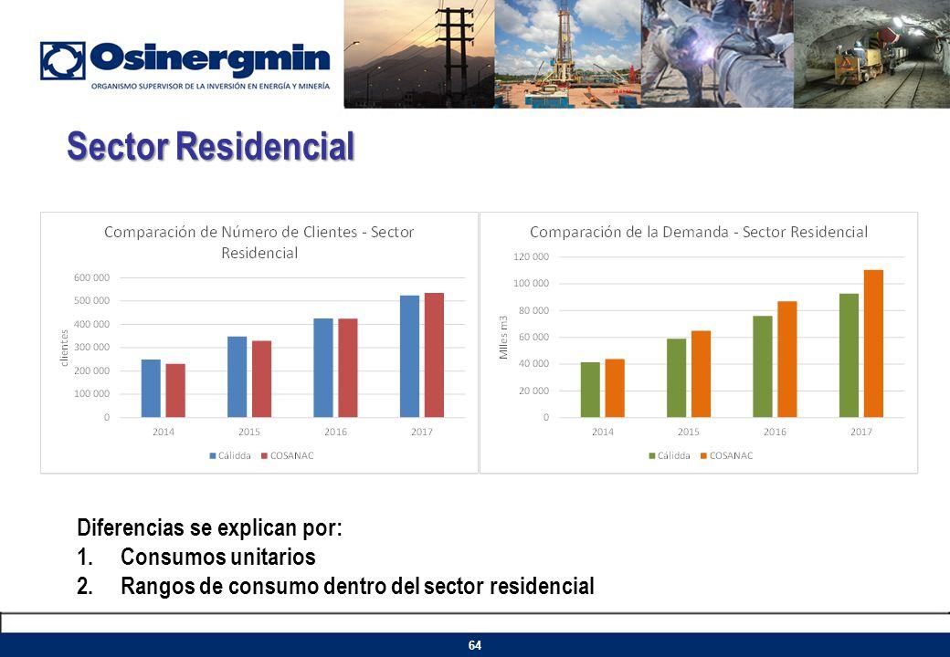 Sector Residencial Diferencias se explican por: 1.Consumos unitarios 2.Rangos de consumo dentro del sector residencial 64
