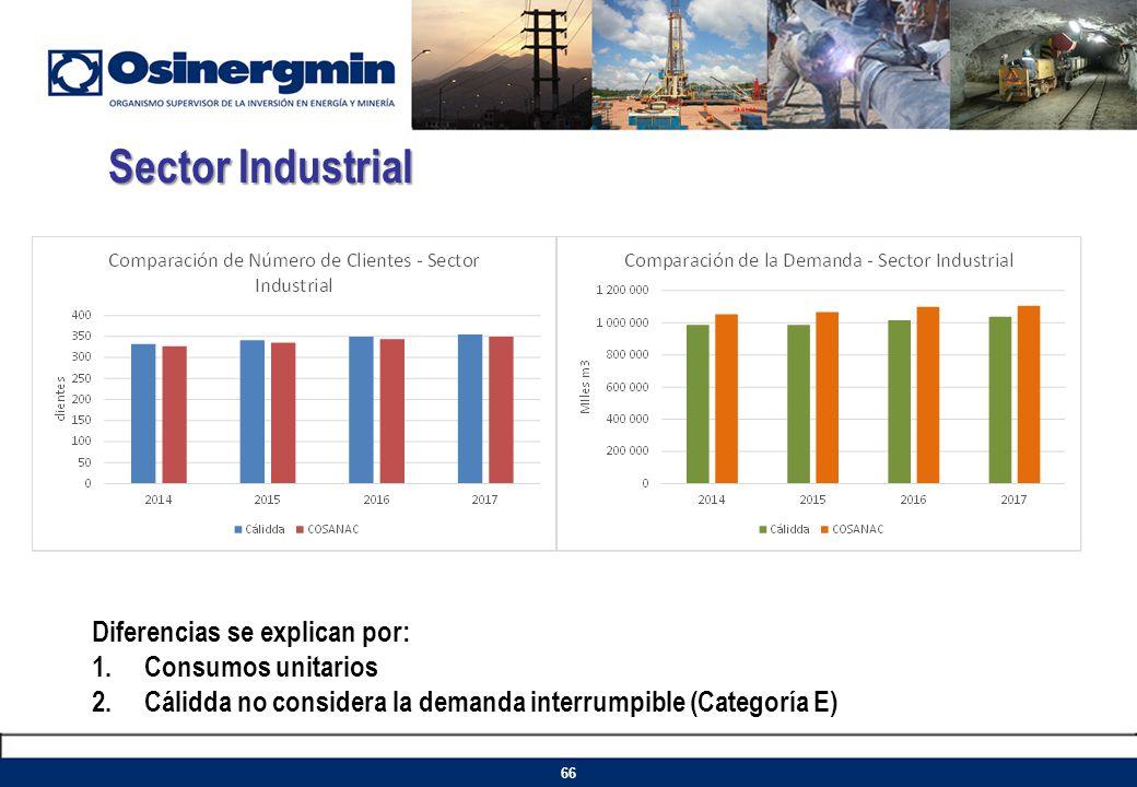 Sector Industrial Diferencias se explican por: 1.Consumos unitarios 2.Cálidda no considera la demanda interrumpible (Categoría E) 66