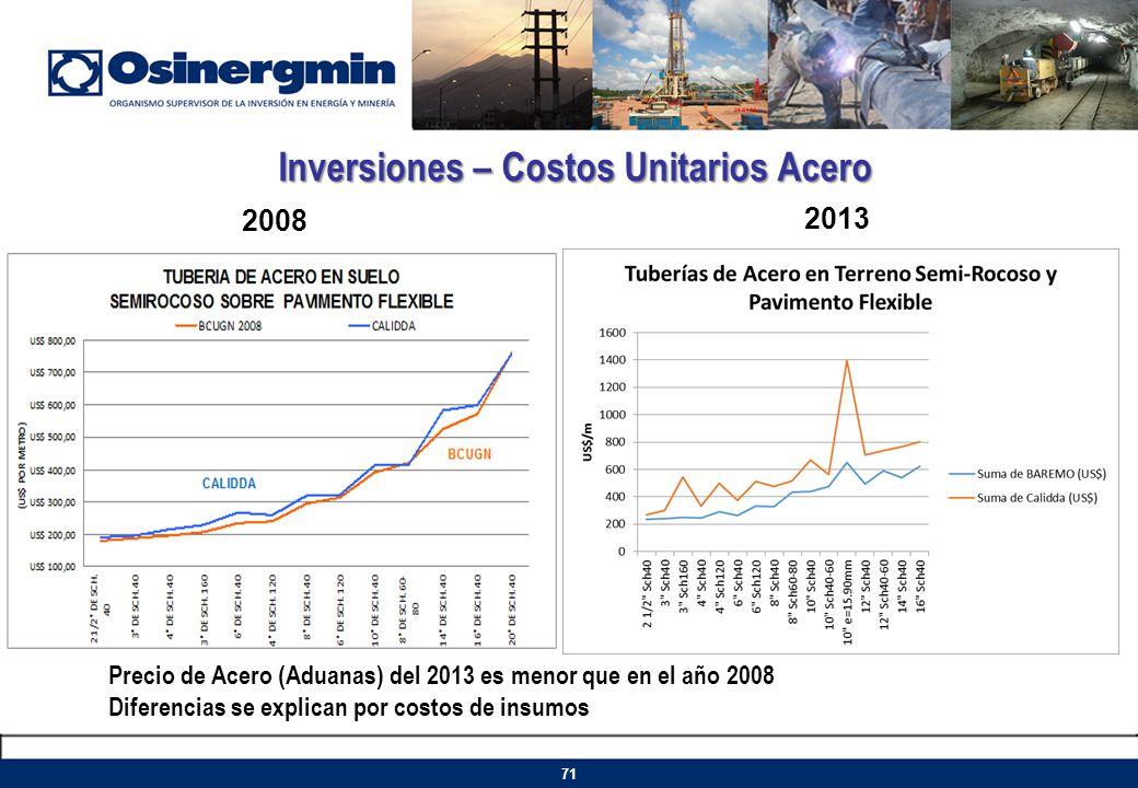 Inversiones – Costos Unitarios Acero 2008 2013 Precio de Acero (Aduanas) del 2013 es menor que en el año 2008 Diferencias se explican por costos de in