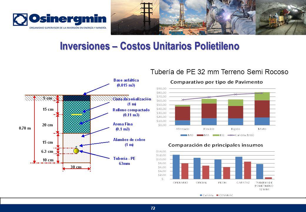 Inversiones – Costos Unitarios Polietileno Tubería de PE 32 mm Terreno Semi Rocoso 72