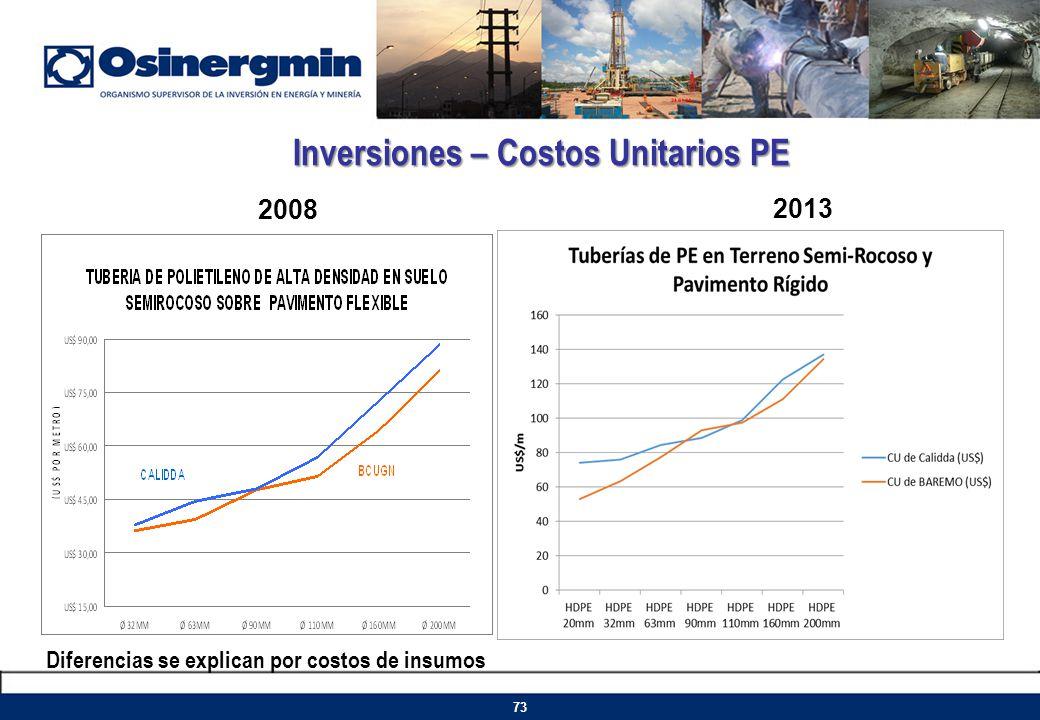 Inversiones – Costos Unitarios PE 2008 2013 Diferencias se explican por costos de insumos 73