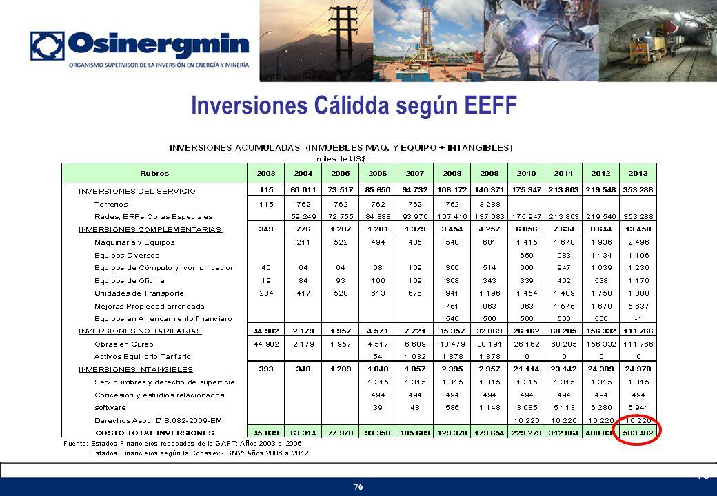 Inversiones Cálidda según EEFF 76