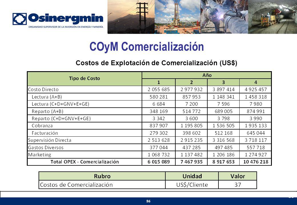 COyM Comercialización Costos de Explotación de Comercialización (US$) 86