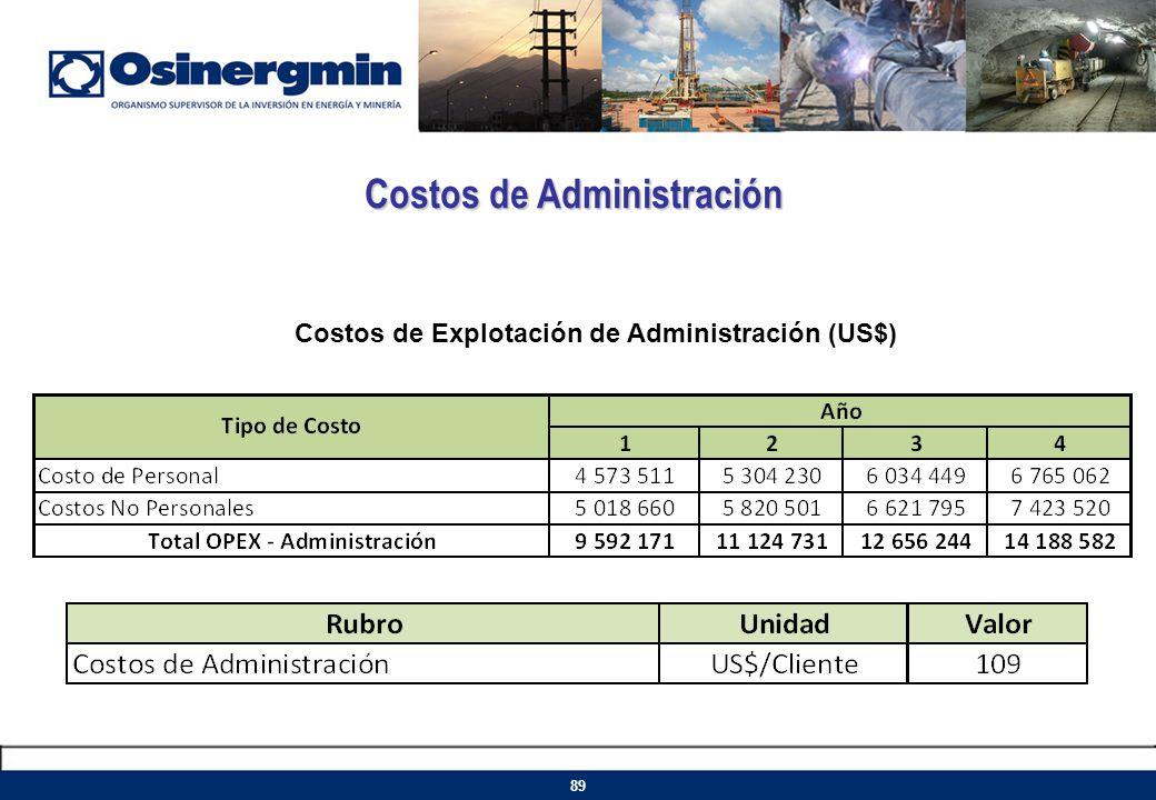 Costos de Administración Costos de Explotación de Administración (US$) 89