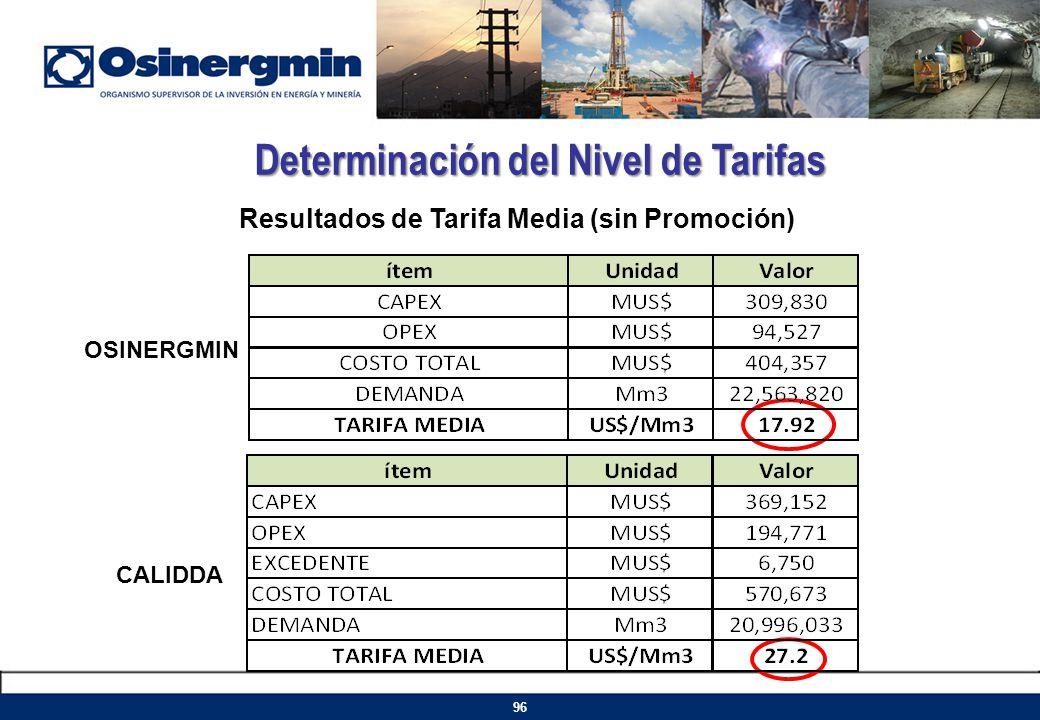 Resultados de Tarifa Media (sin Promoción) CALIDDA OSINERGMIN Determinación del Nivel de Tarifas 96