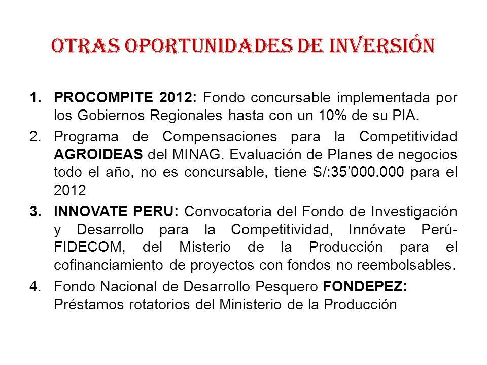 OTRAS OPORTUNIDADES DE INVERSIÓN 1.PROCOMPITE 2012: Fondo concursable implementada por los Gobiernos Regionales hasta con un 10% de su PIA.