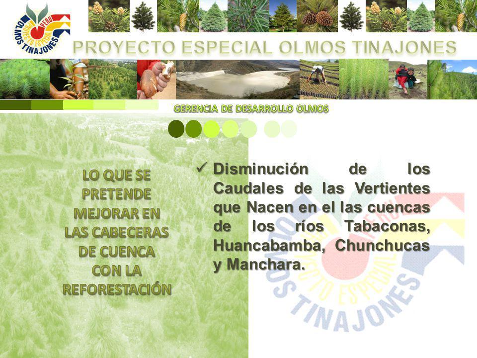 Disminución de los Caudales de las Vertientes que Nacen en el las cuencas de los ríos Tabaconas, Huancabamba, Chunchucas y Manchara. Disminución de lo