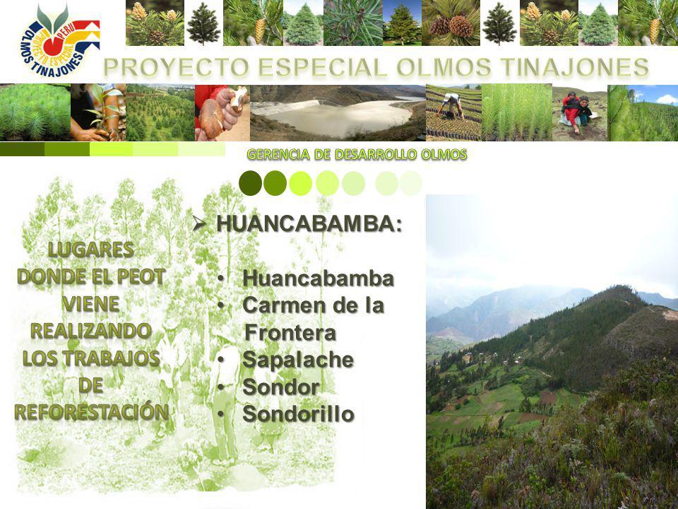 HUANCABAMBA: HUANCABAMBA: HuancabambaHuancabamba Carmen de laCarmen de laFrontera SapalacheSapalache SondorSondor SondorilloSondorillo