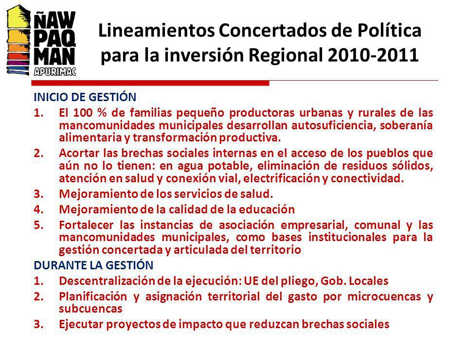 Lineamientos Concertados de Política para la inversión Regional 2010-2011 INICIO DE GESTIÓN 1.El 100 % de familias pequeño productoras urbanas y rurales de las mancomunidades municipales desarrollan autosuficiencia, soberanía alimentaria y transformación productiva.
