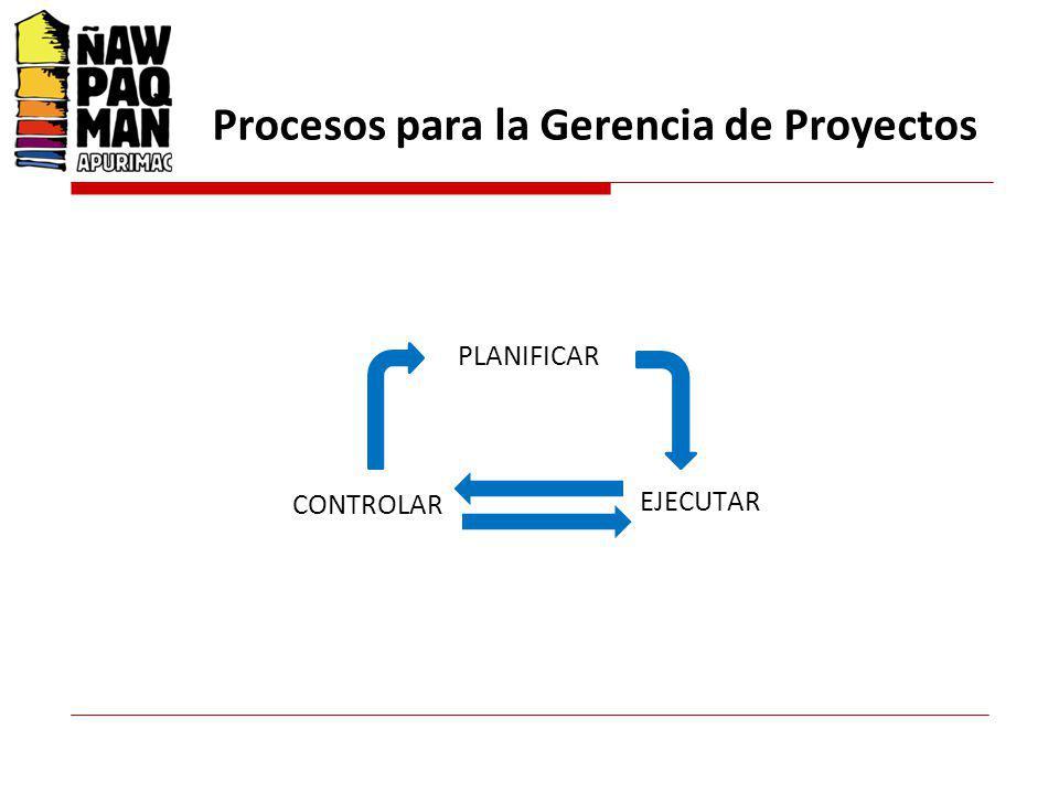 Procesos para la Gerencia de Proyectos PLANIFICAR EJECUTAR CONTROLAR